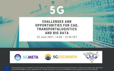 5G in the mobility sector: H2020 projects at the forefront of innovation